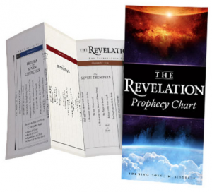 Free Revelation Prophecy Chart
